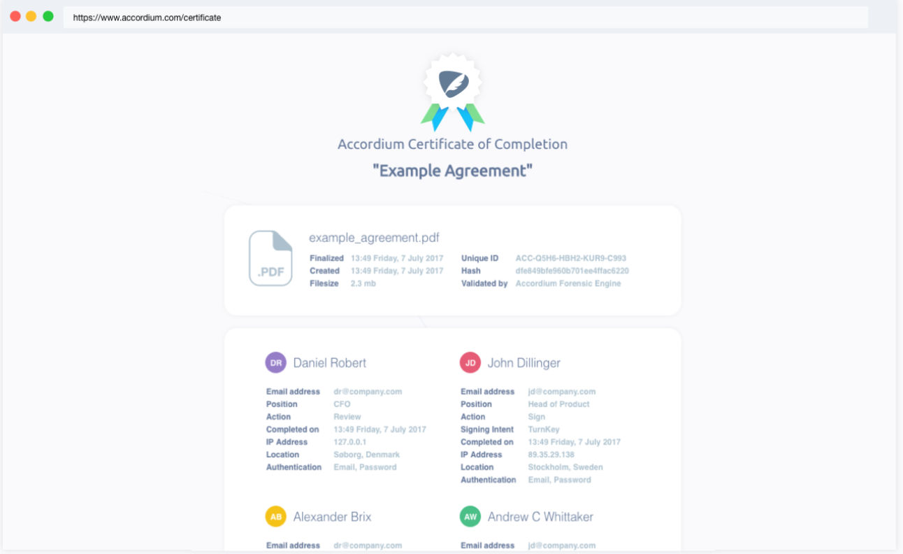 Accordium screenshot: Gain oversight and legal enforceability with a complete audit trail and certificates of completion