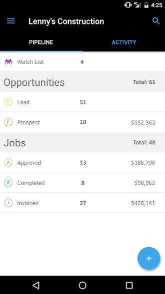 AccuLynx screenshot: Opportunities and jobs can be viewed and tracked, with breakdowns of approved, completed, and invoiced jobs