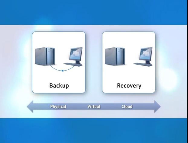 Acronis Backup screenshot: Acronis