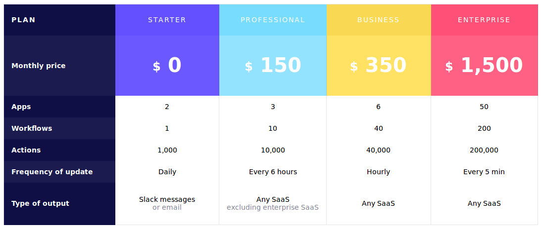 Actiondesk Pricing