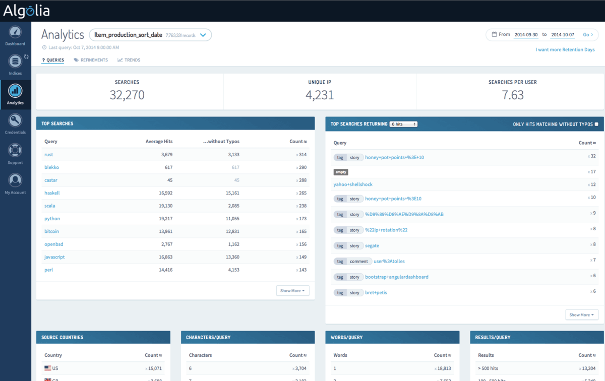 Algolia Ecommerce Screenshots