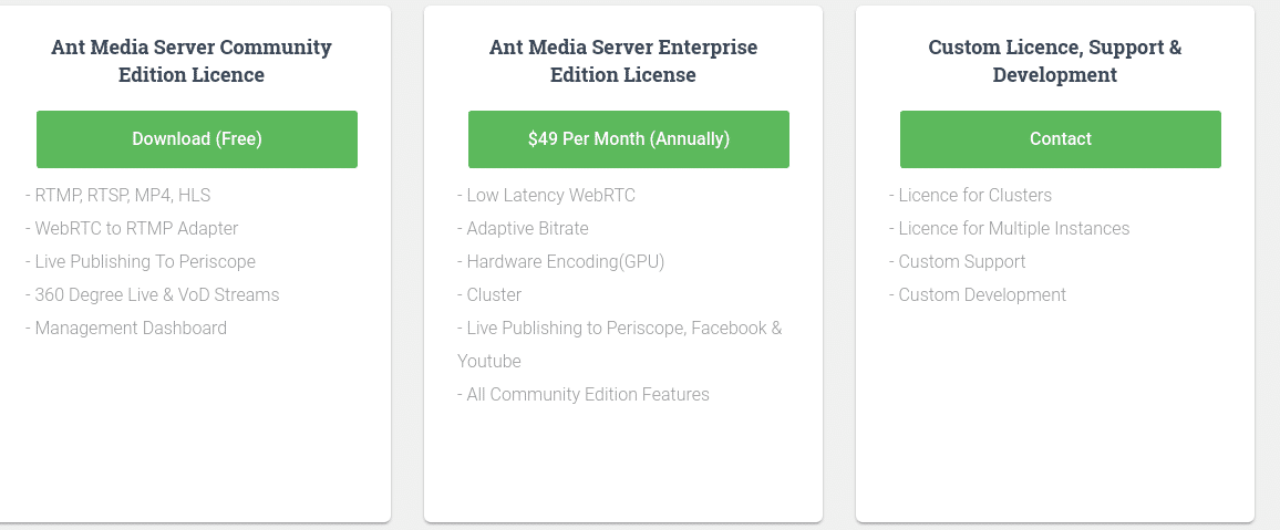 Ant Media Server Pricing