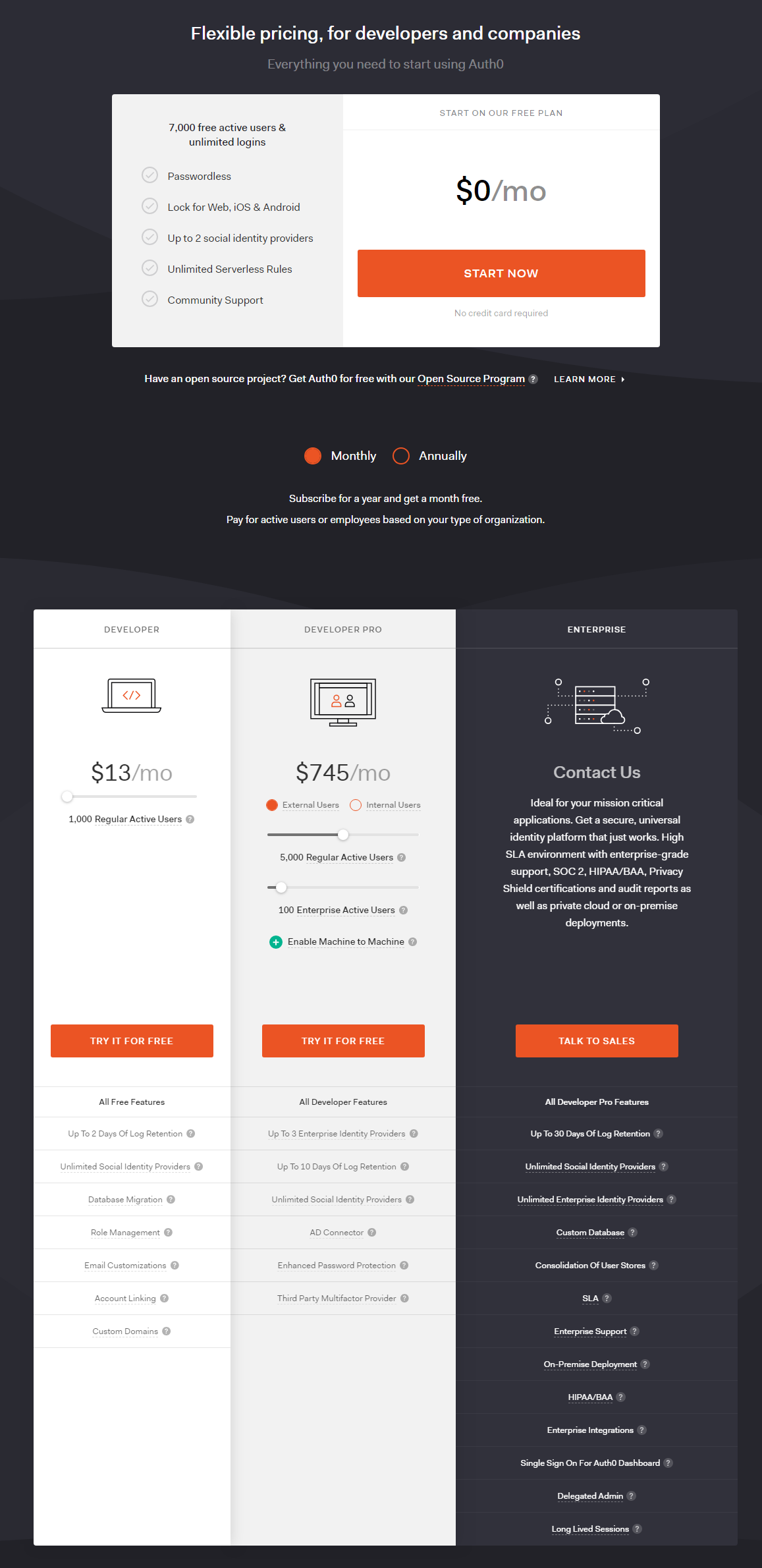 Auth0 Pricing, Reviews and Features (September 2019