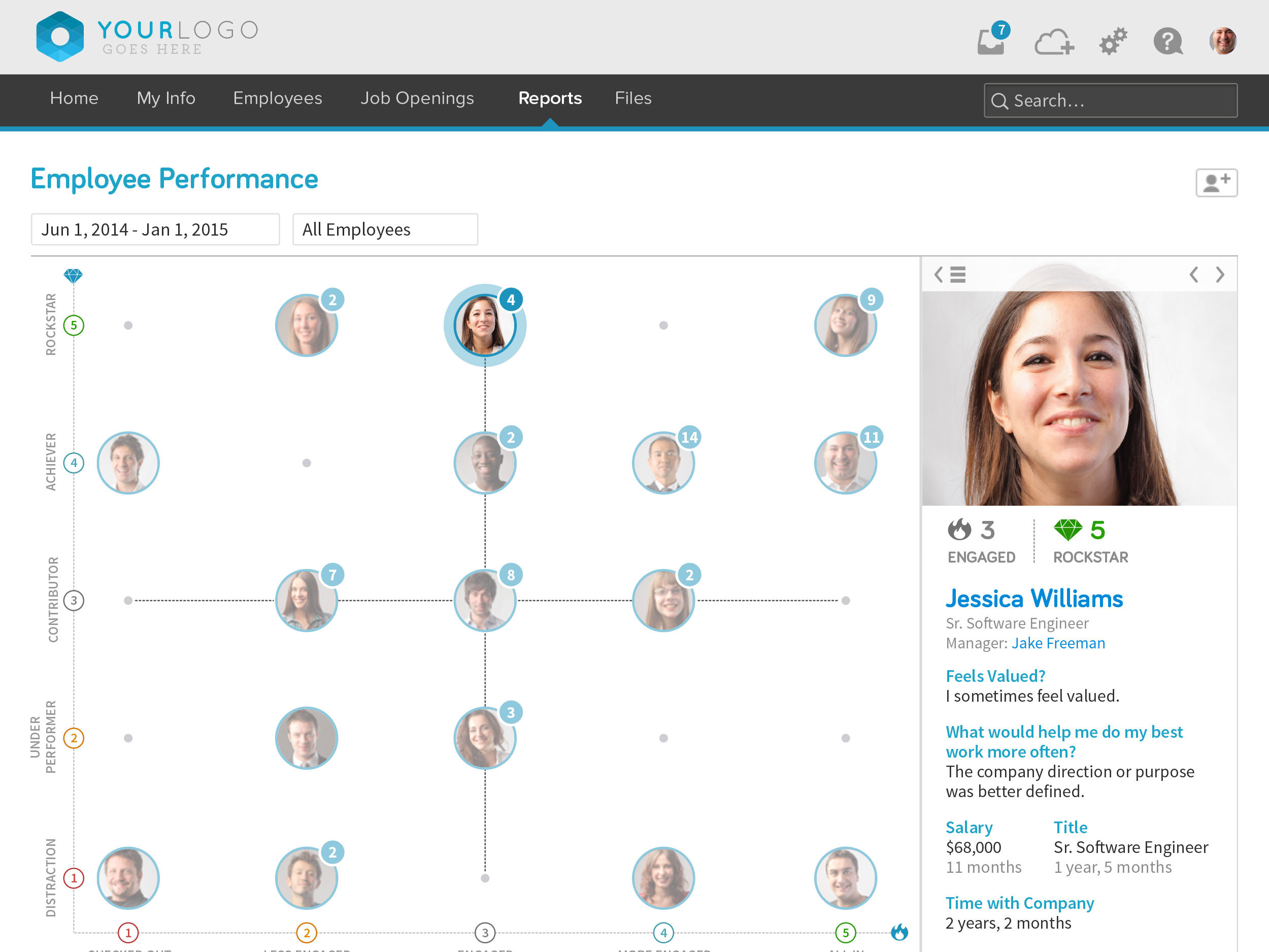 BambooHR screenshot: BambooHR Employee Performance