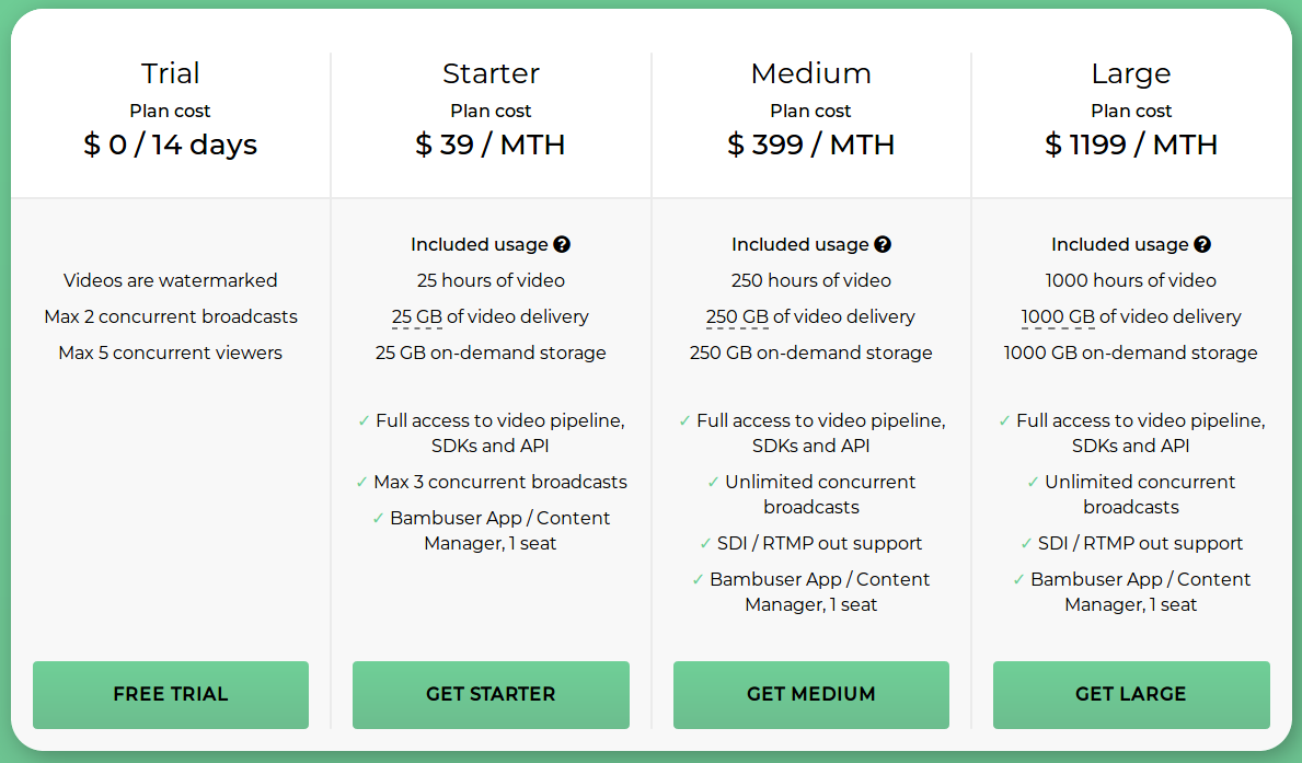 Bambuser Pricing