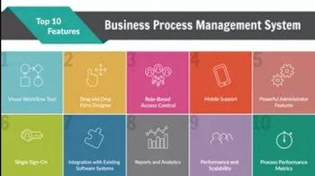 Best Free and Open Source Business Process Management Tools