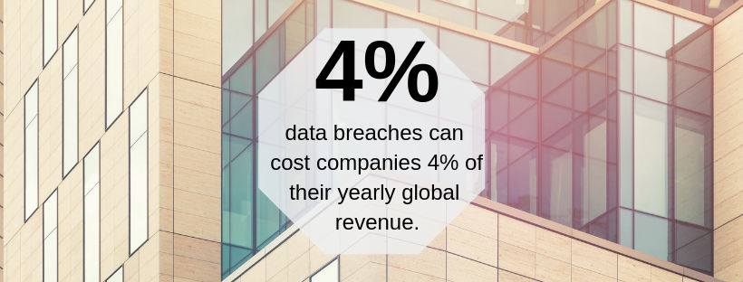 data breaches can cost companies 4% of their yearly global revenue - SaaSworthy.com