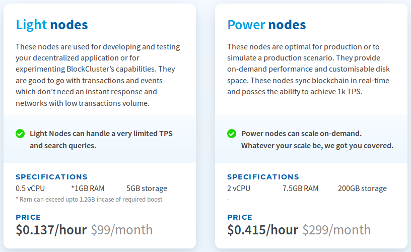BlockCluster Pricing