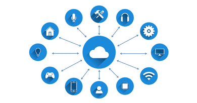 IoT Use Cases in Smart Cities - SaaSworthy