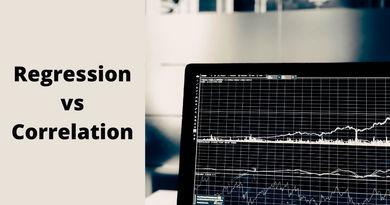 Regression vs Correlation - SaaSworthy