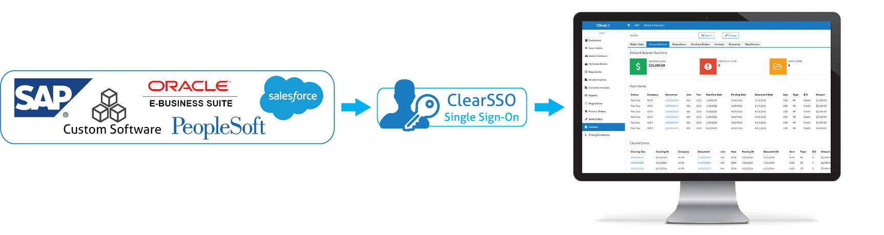 ClearSSO