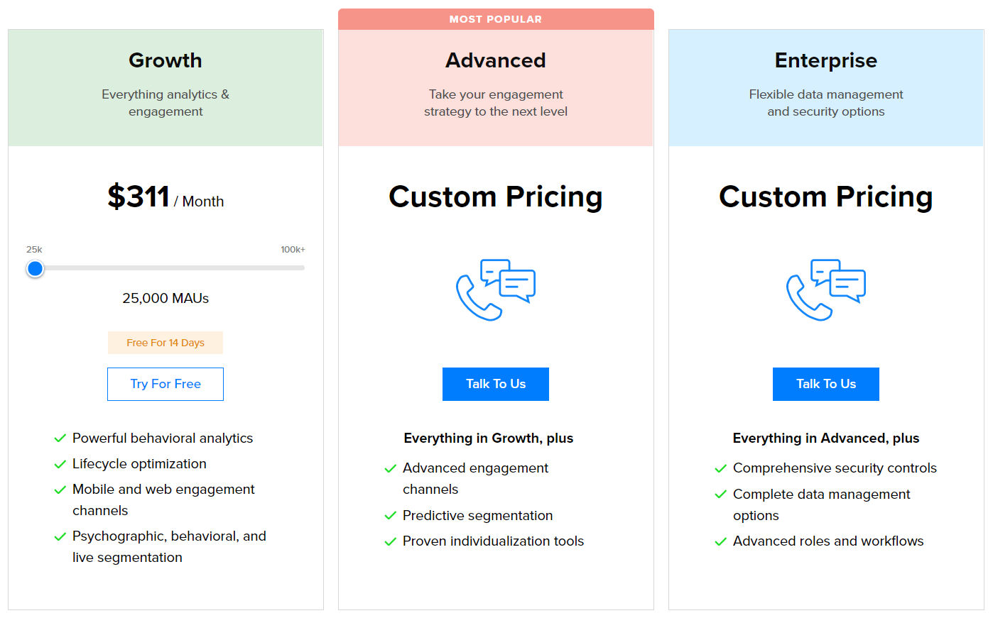 CleverTap Pricing