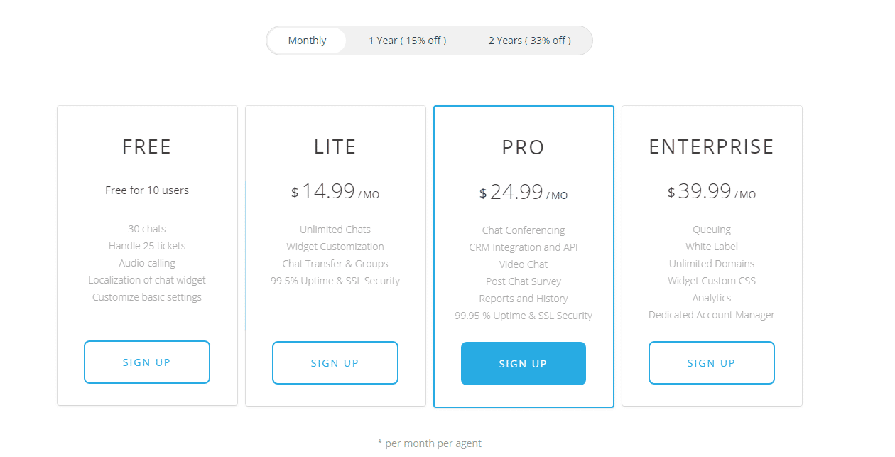 ClickDesk Pricing
