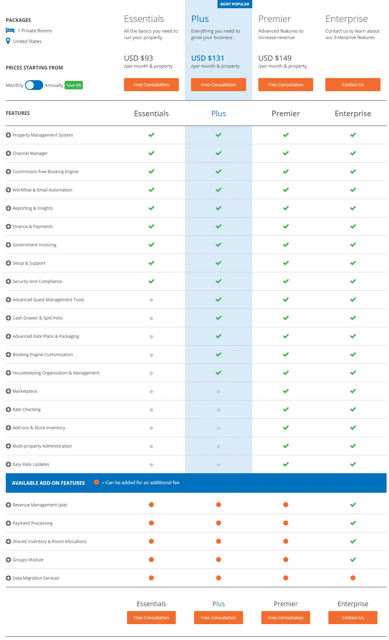 Cloudbeds Pricing