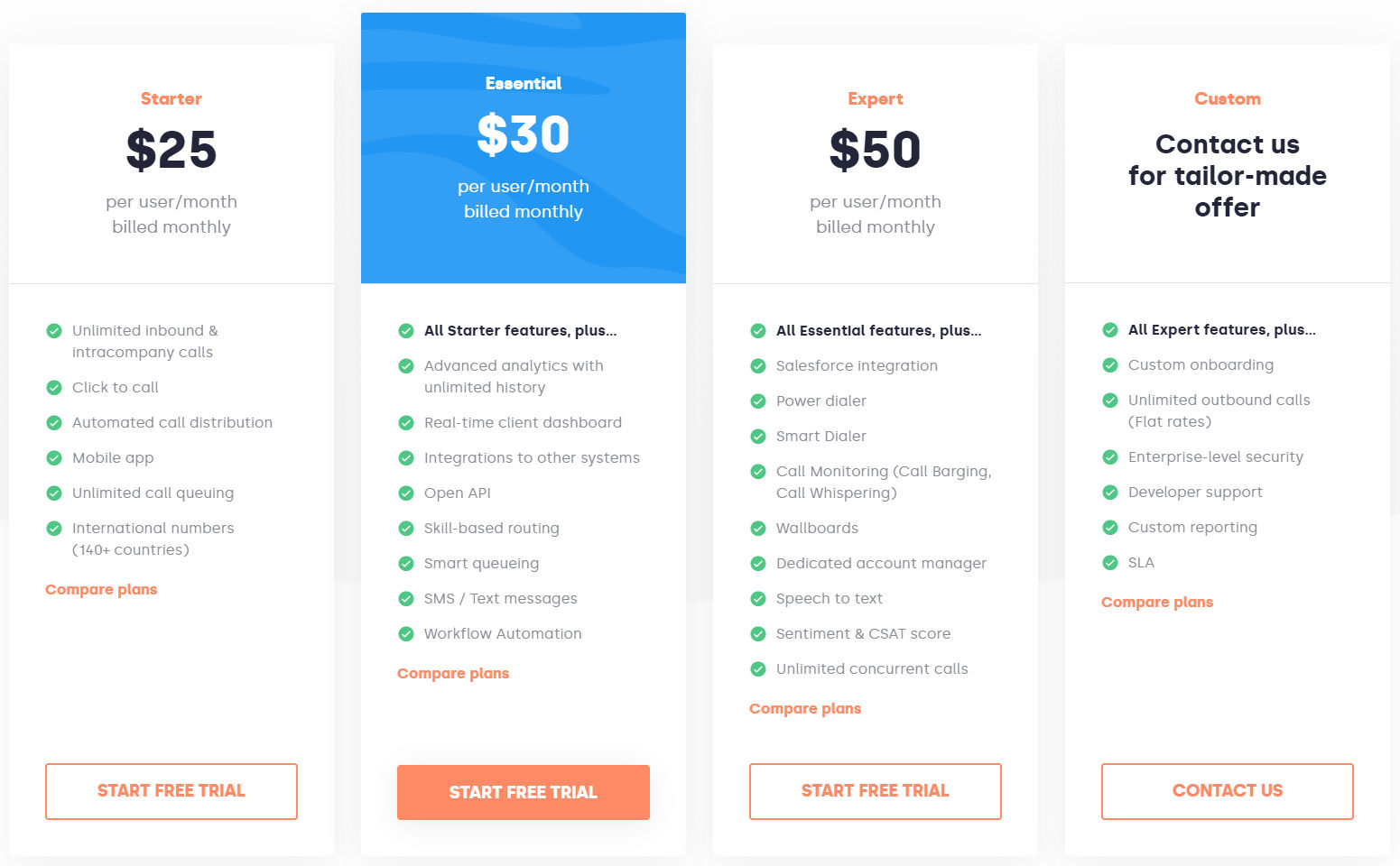 CloudTalk Pricing