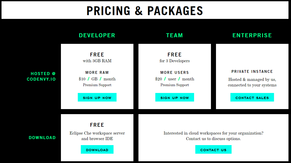 Codenvy Pricing