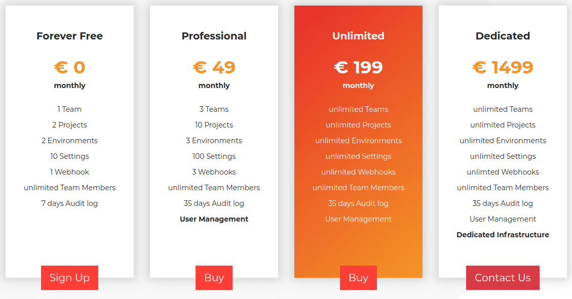 ConfigCat Pricing