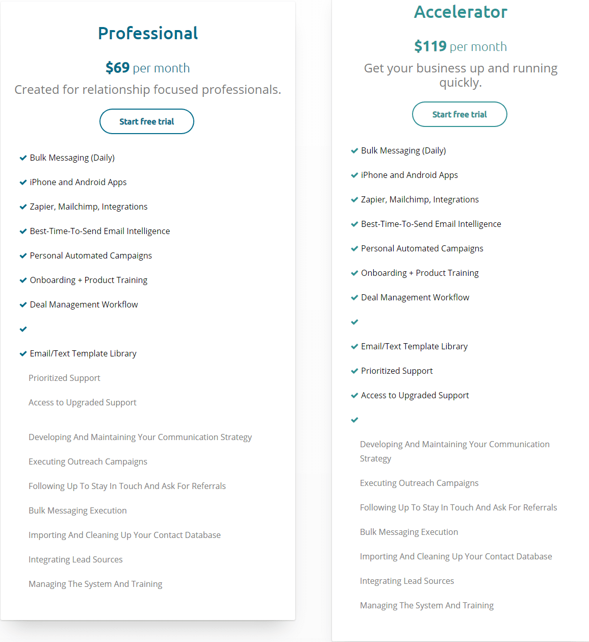 Contactually Pricing