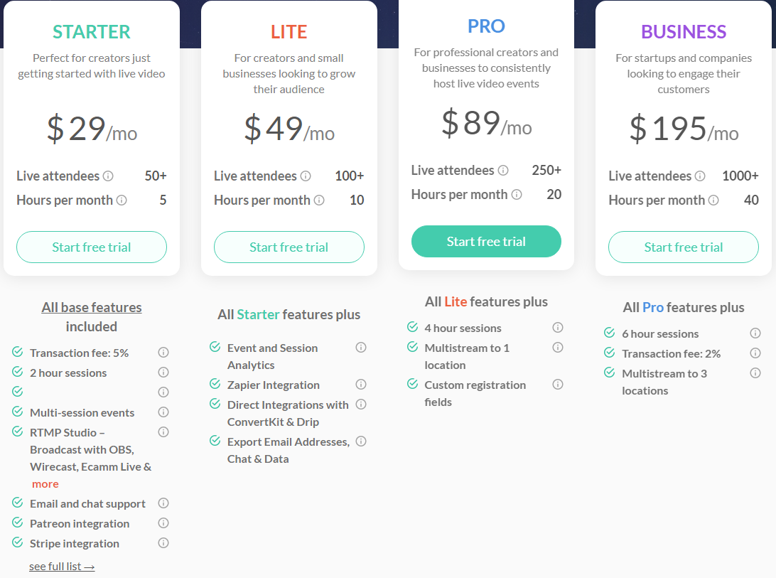 Crowdcast Pricing