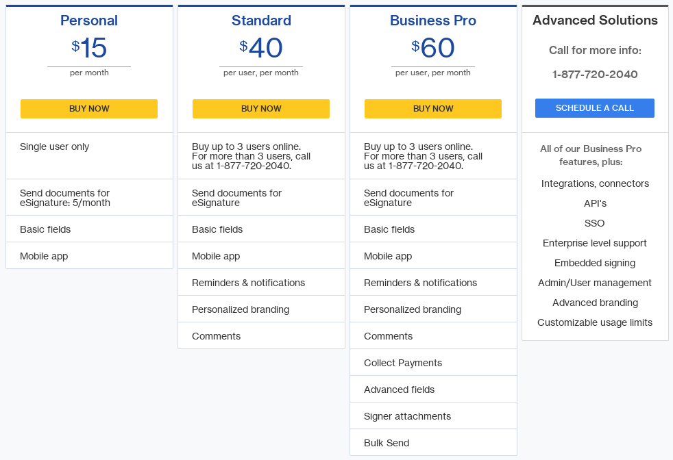 DocuSign Pricing