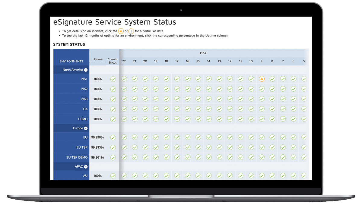 DocuSign : System Status screenshot
