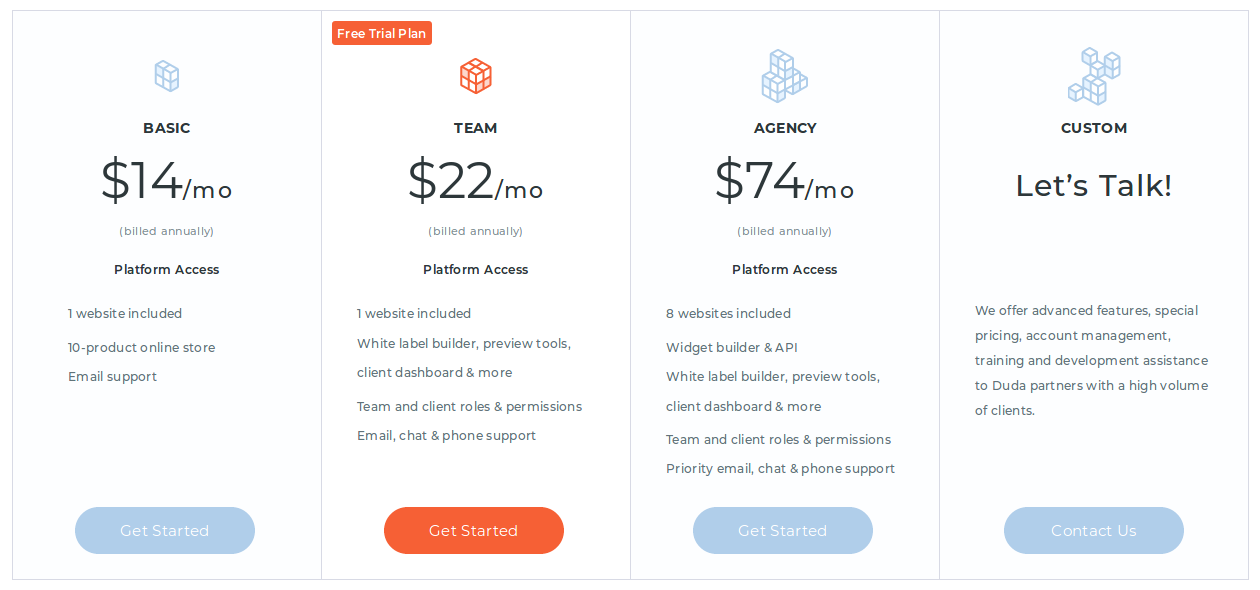 Duda Pricing Reviews And Features February 2021 Saasworthy Com
