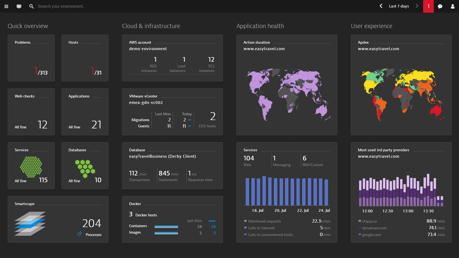 Dynatrace Screenshots