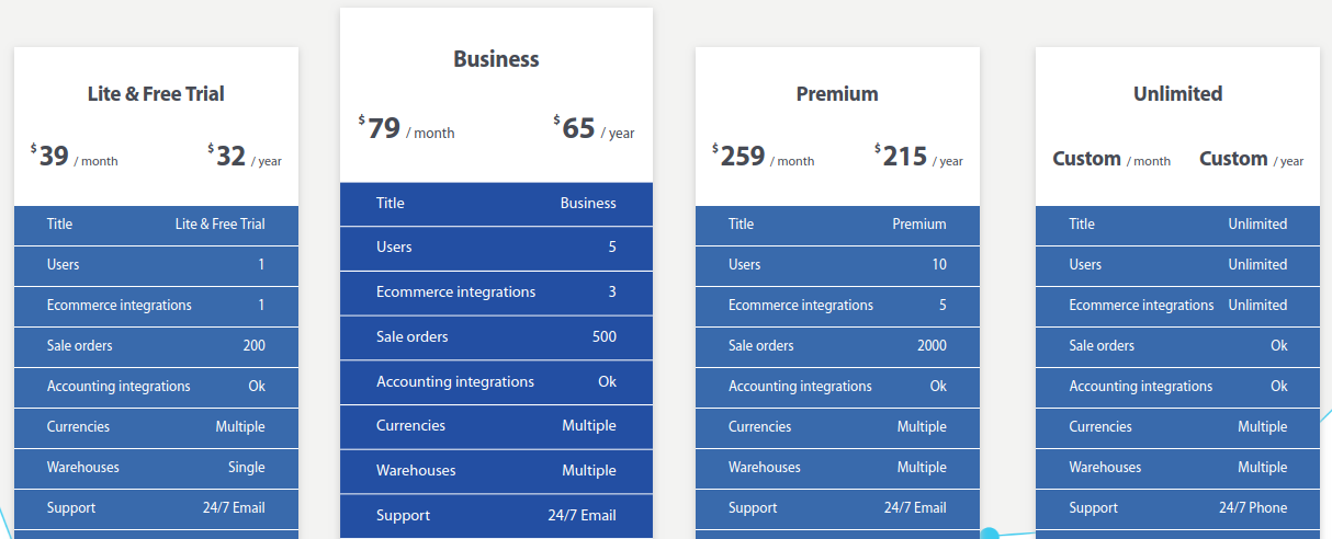 eSwap Pricing