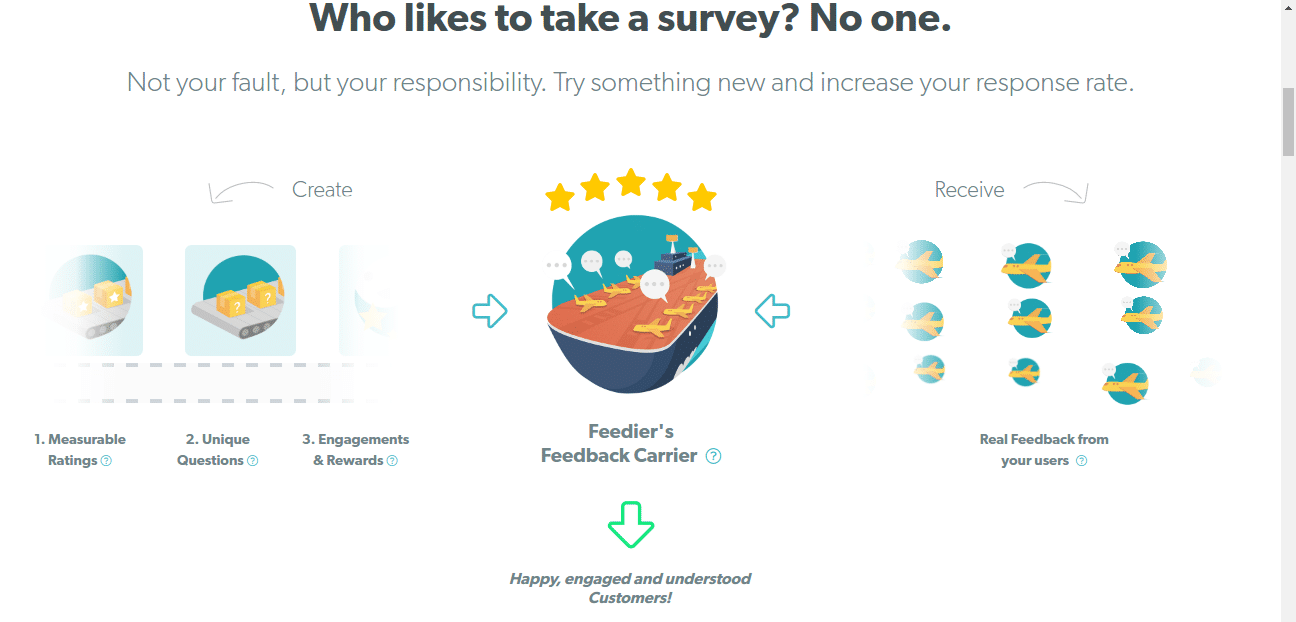 Feedier's feedback hub survey