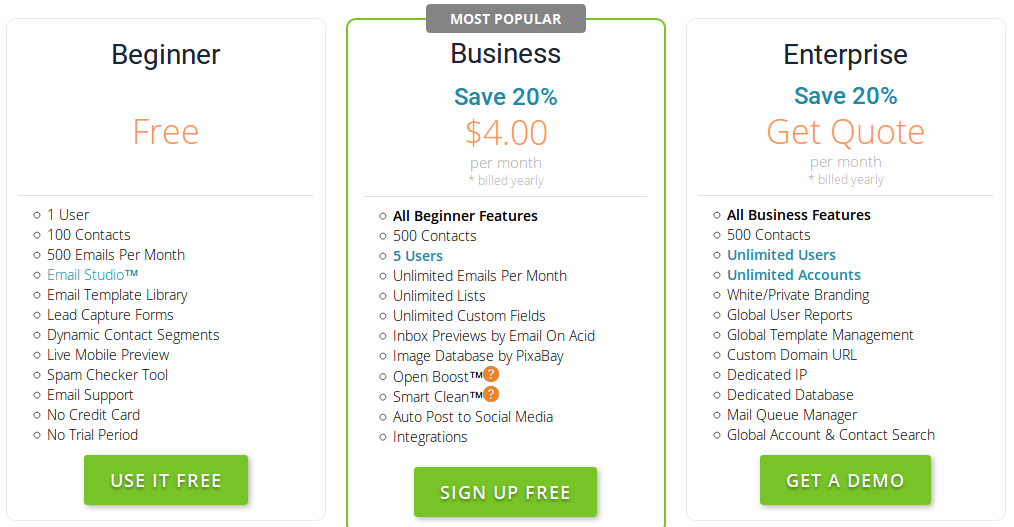 FireDrum Email Marketing Pricing, Reviews and Features