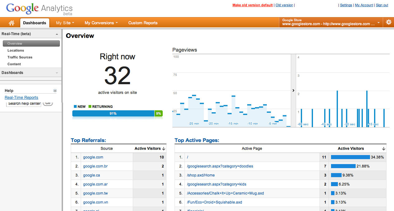 Google Analytics screenshot: View website data in real time with Google Analytics