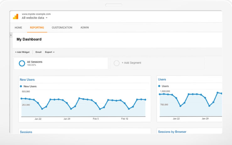 Google Analytics screenshot: Generate reports to see what's working and fix what's not