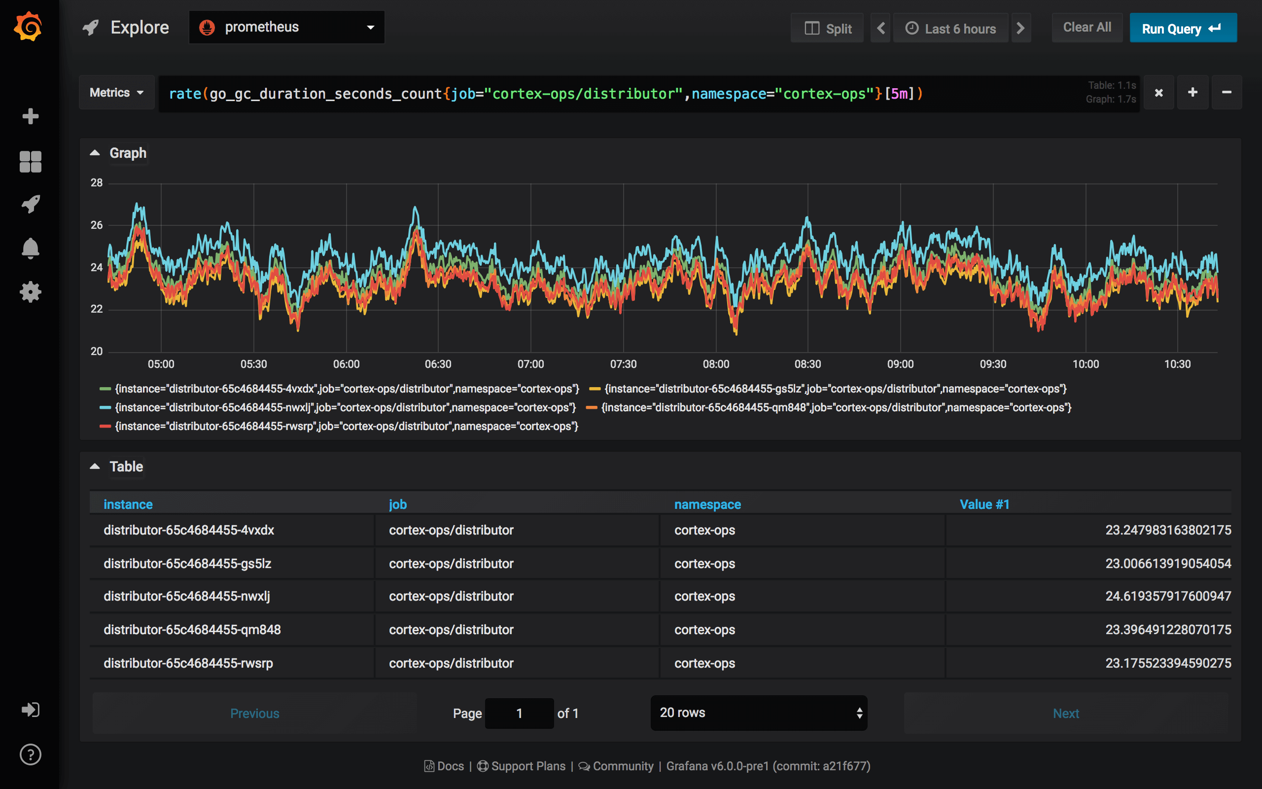Grafana Screenshots