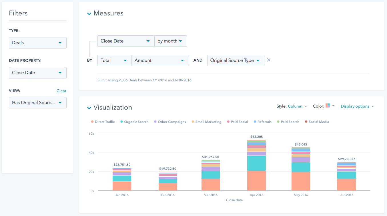 HubSpot CRM Screenshots