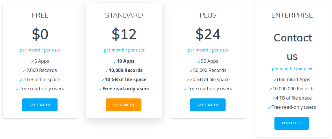 InfAnywhere Pricing