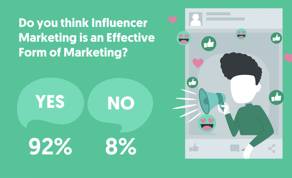 Influencer Marketing Conclusion