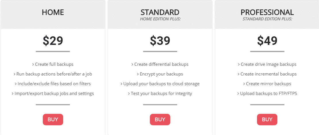 IvyBackup Pricing