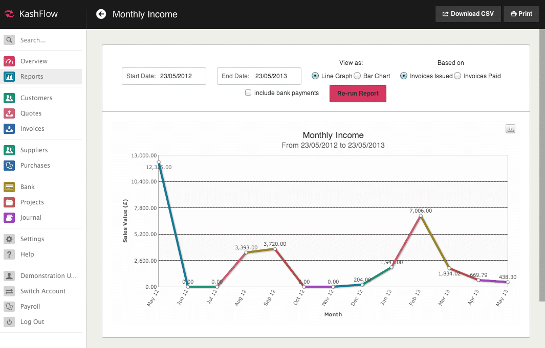 KashFlow screenshot: Generate line graph to understand the monthly income