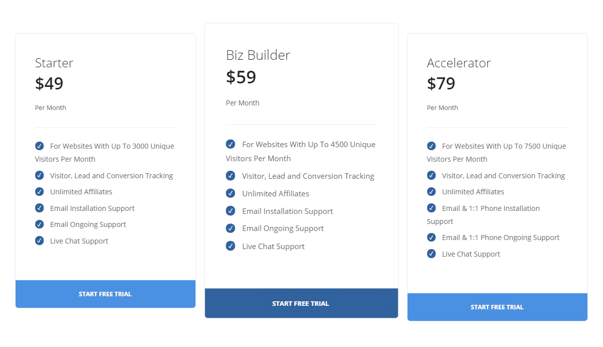 LeadDyno Pricing