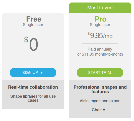 Lucidchart Pricing, Reviews and Features (September 2019