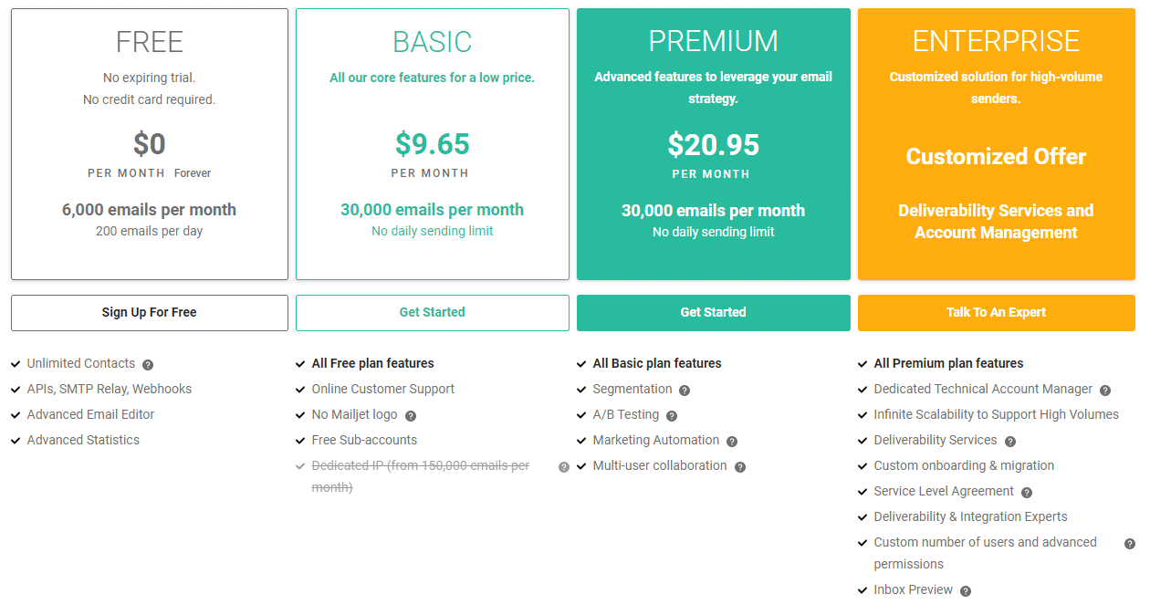 Mailjet Pricing