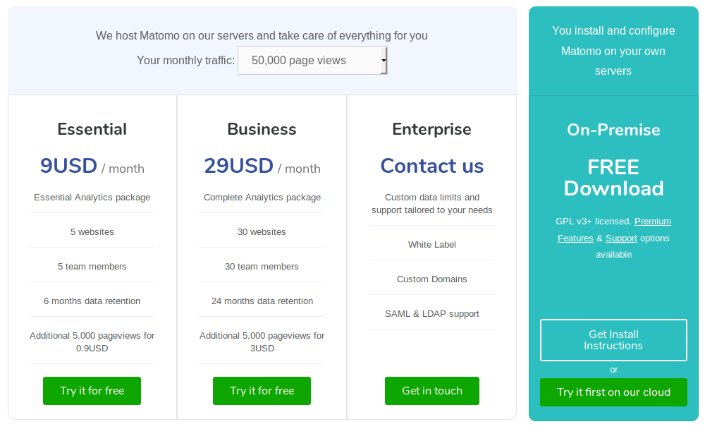 Matomo Pricing, Reviews and Features (September 2019
