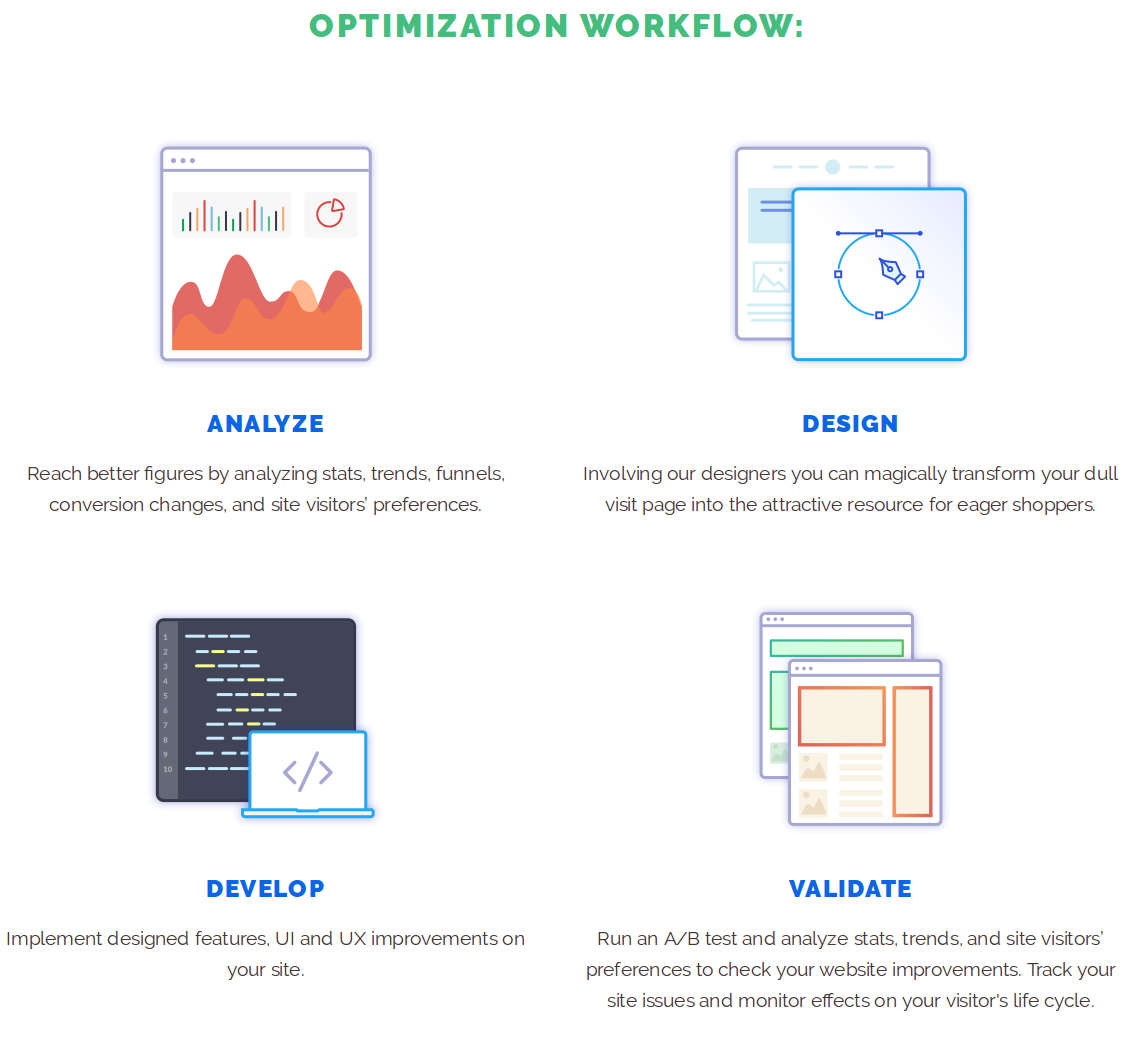 Optimization workflow