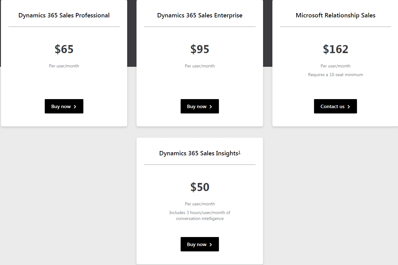 Microsoft Dynamics 365 for Sales Pricing
