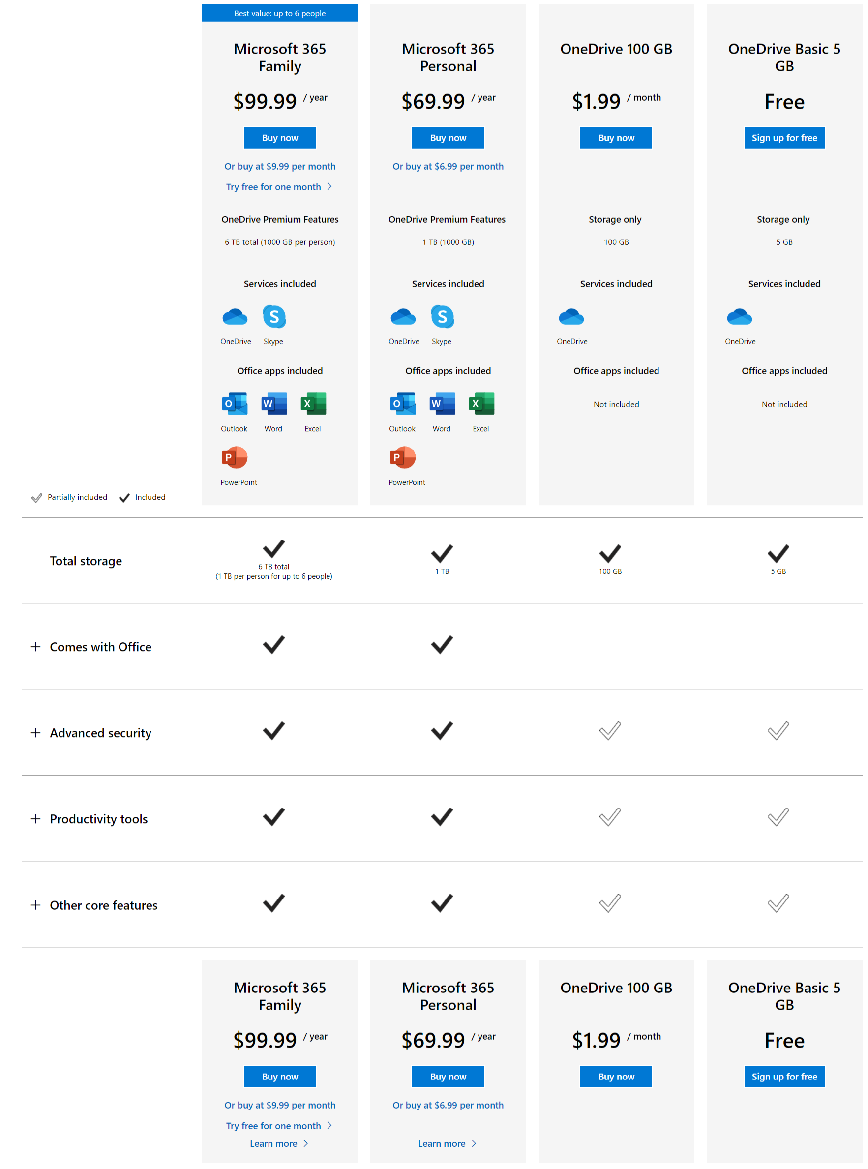 Microsoft OneDrive for Business Pricing