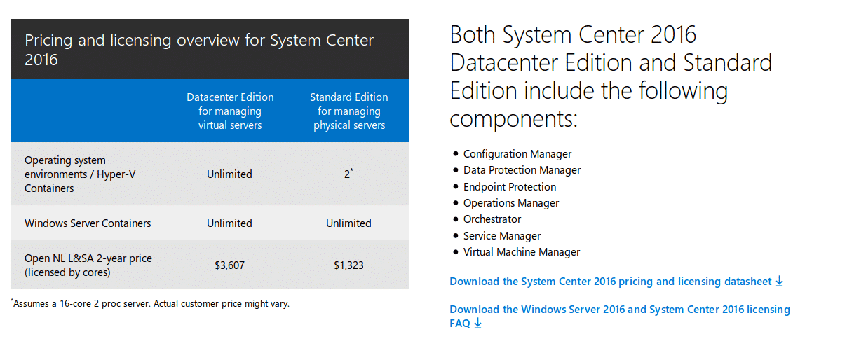 Microsoft System Center Pricing, Reviews and Features