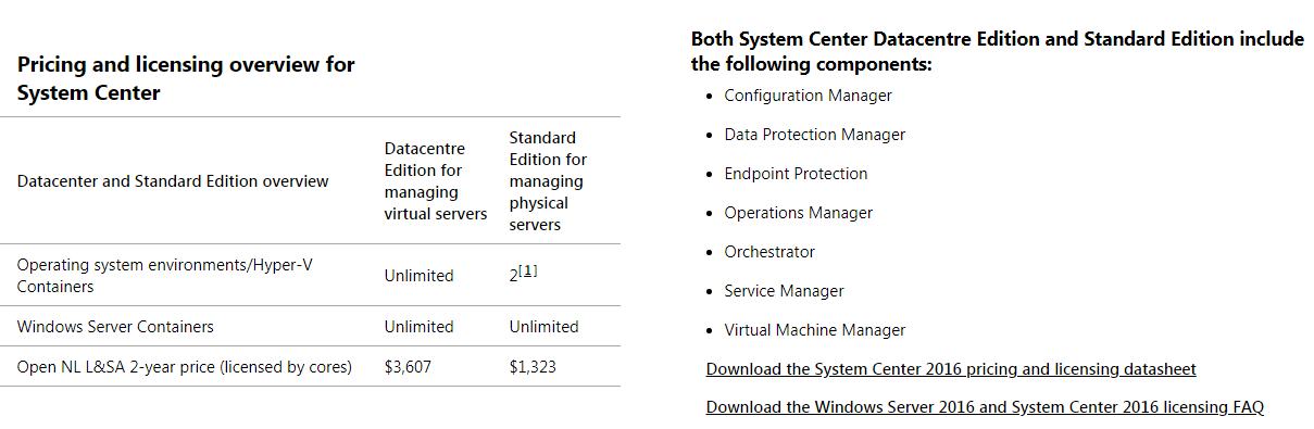 Microsoft System Center Pricing