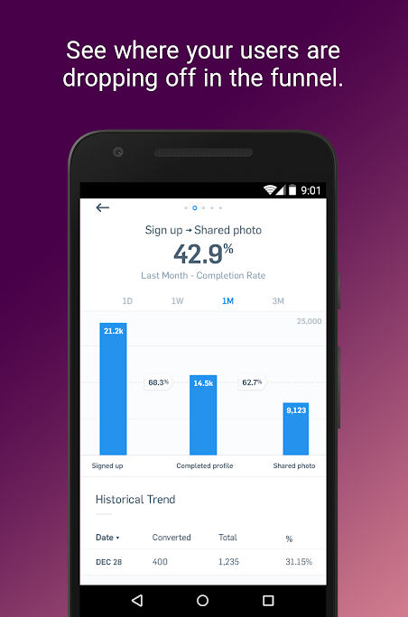 Mixpanel screenshot: View drop off numbers in the Mixpanel mobile app