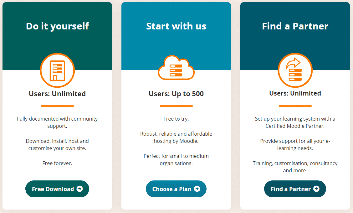 Moodle Pricing