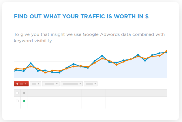 Morningscore : Google Adwords screenshot